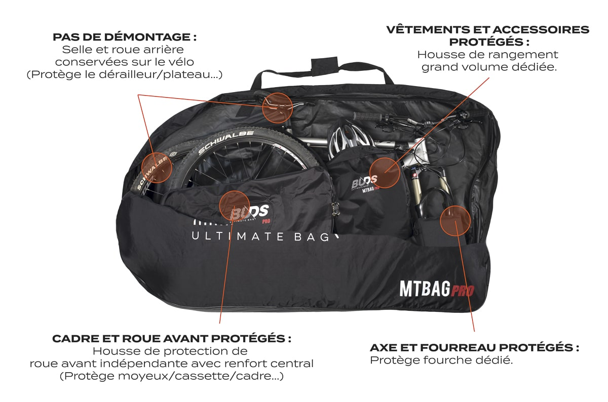 Housse transport vtt ouverte texte buds sports mtbag pro for Housse vtt transport